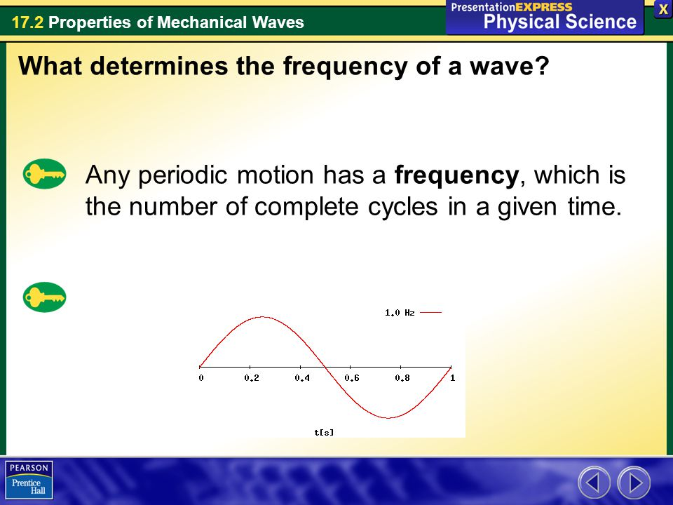 What determines the frequency of a wave
