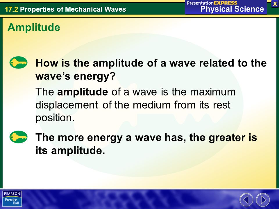 Amplitude How is the amplitude of a wave related to the wave's energy
