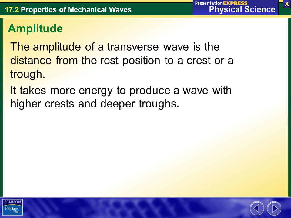Amplitude The amplitude of a transverse wave is the distance from the rest position to a crest or a trough.