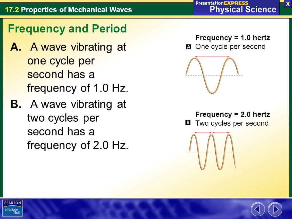 A wave vibrating at one cycle per second has a frequency of 1.0 Hz.