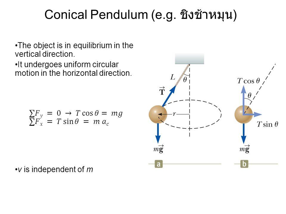 Conical Pendulum (e.g. ชิงช้าหมุน)