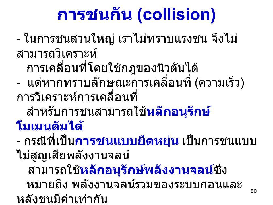 การชนกัน (collision)