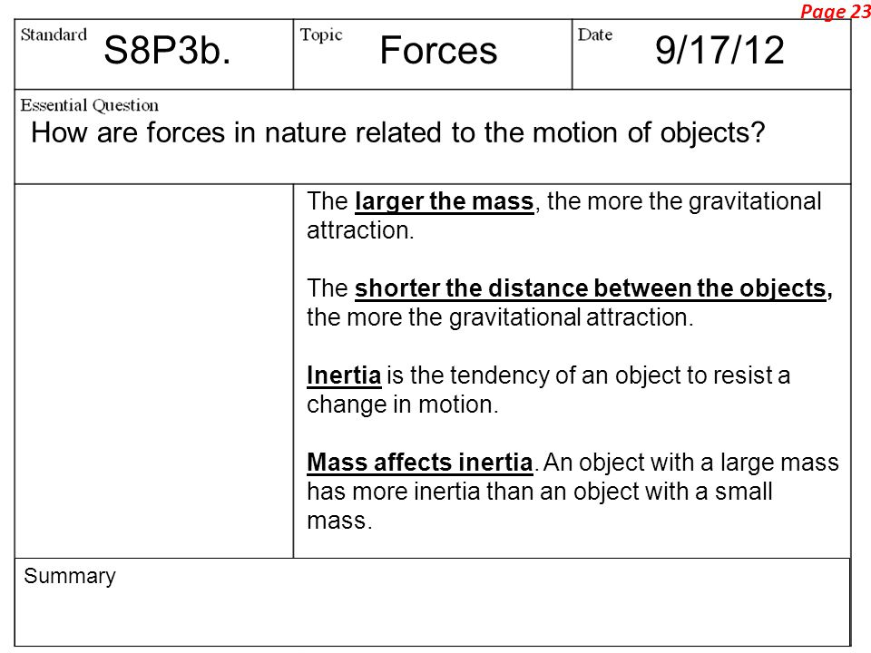 Page 23 S8P3b. Forces. 9/17/12. How are forces in nature related to the motion of objects