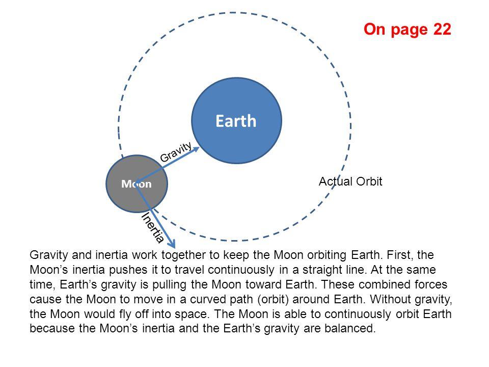 Earth On page 22 Moon Actual Orbit Inertia