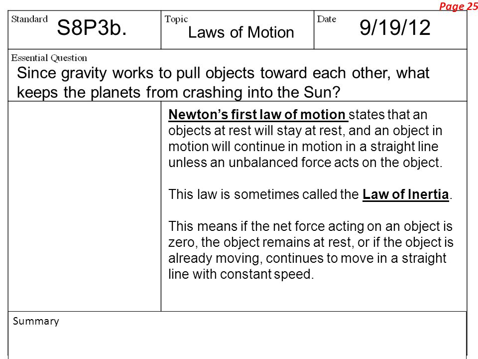 Page 25 S8P3b. 9/19/12. Laws of Motion. Since gravity works to pull objects toward each other, what keeps the planets from crashing into the Sun