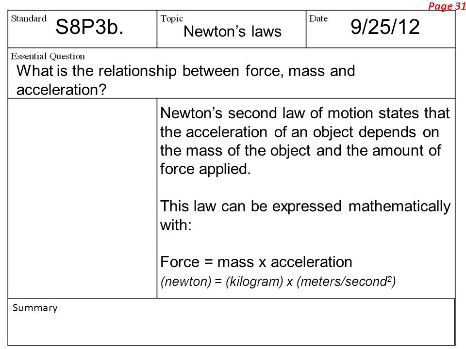 Page 31 S8P3b. 9/25/12. Newton's laws. What is the relationship between force, mass and acceleration