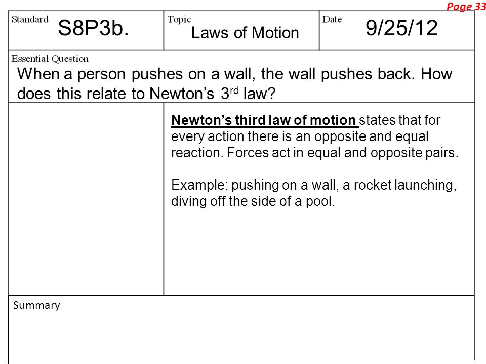 Page 33 S8P3b. 9/25/12. Laws of Motion. When a person pushes on a wall, the wall pushes back. How does this relate to Newton's 3rd law
