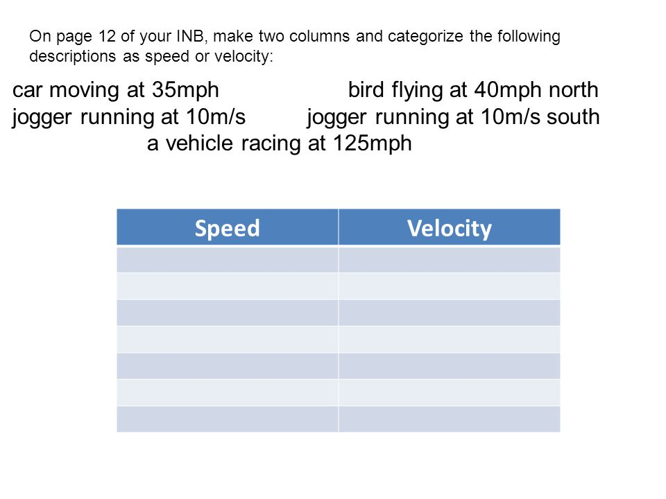 On page 12 of your INB, make two columns and categorize the following descriptions as speed or velocity: