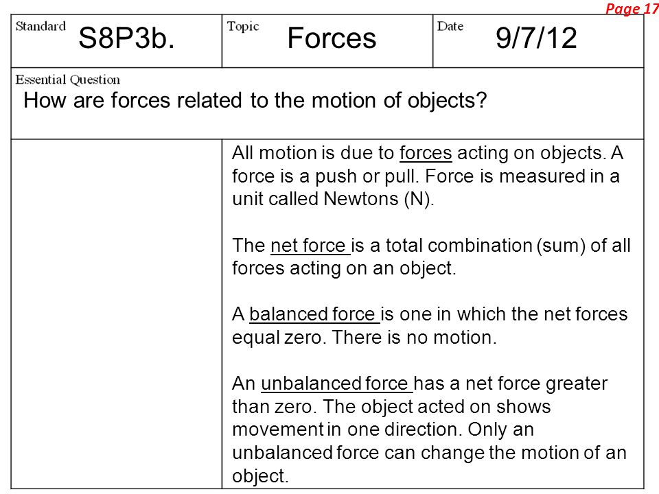 S8P3b. Forces 9/7/12 How are forces related to the motion of objects
