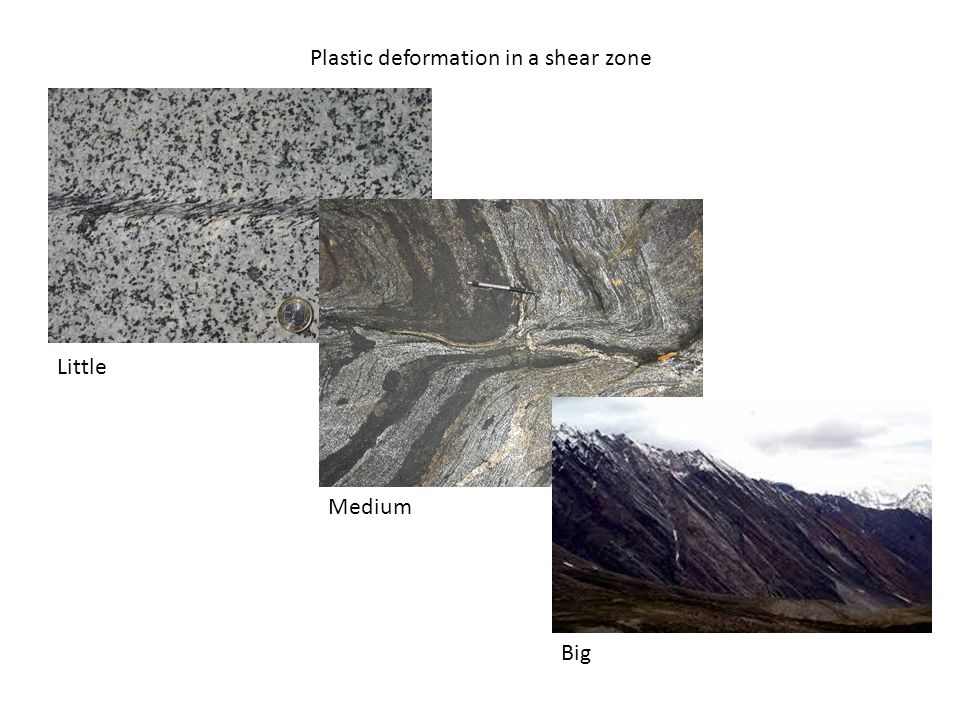 Plastic deformation in a shear zone
