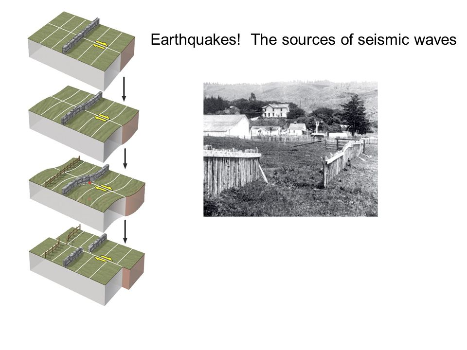 Earthquakes! The sources of seismic waves