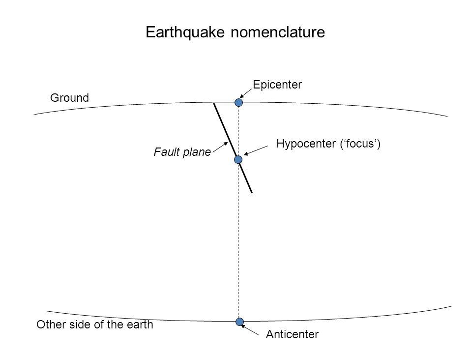 Earthquake nomenclature