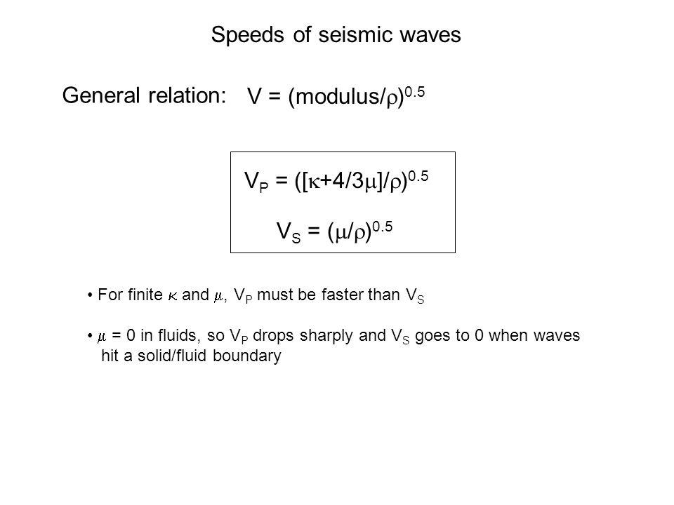 Speeds of seismic waves