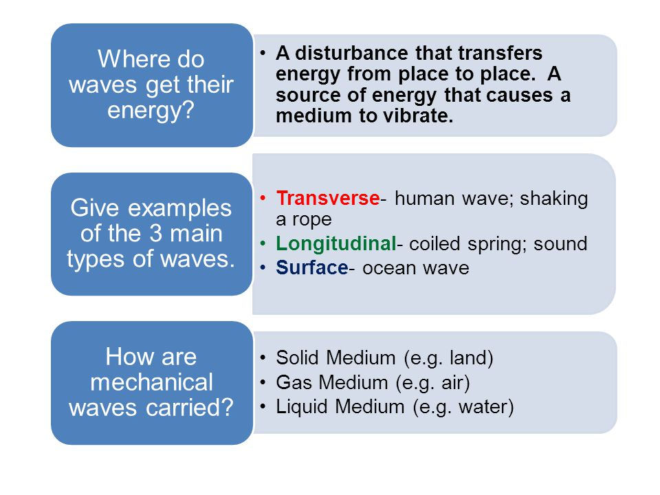 Where do waves get their energy