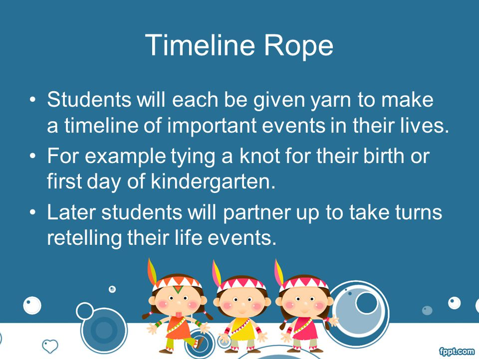 Timeline Rope Students will each be given yarn to make a timeline of important events in their lives.