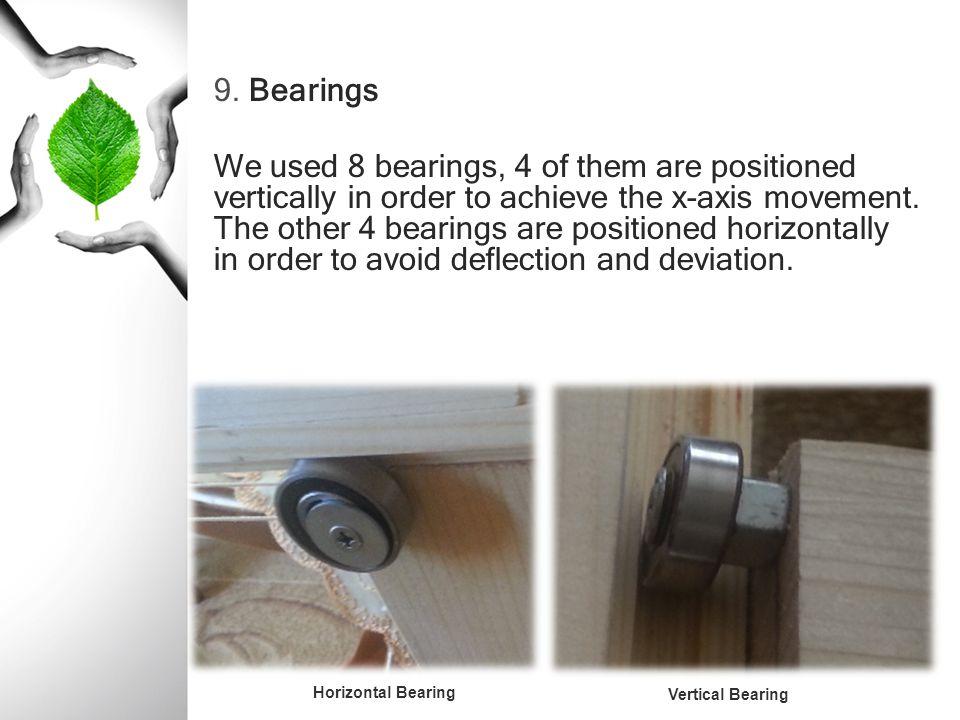 9. Bearings