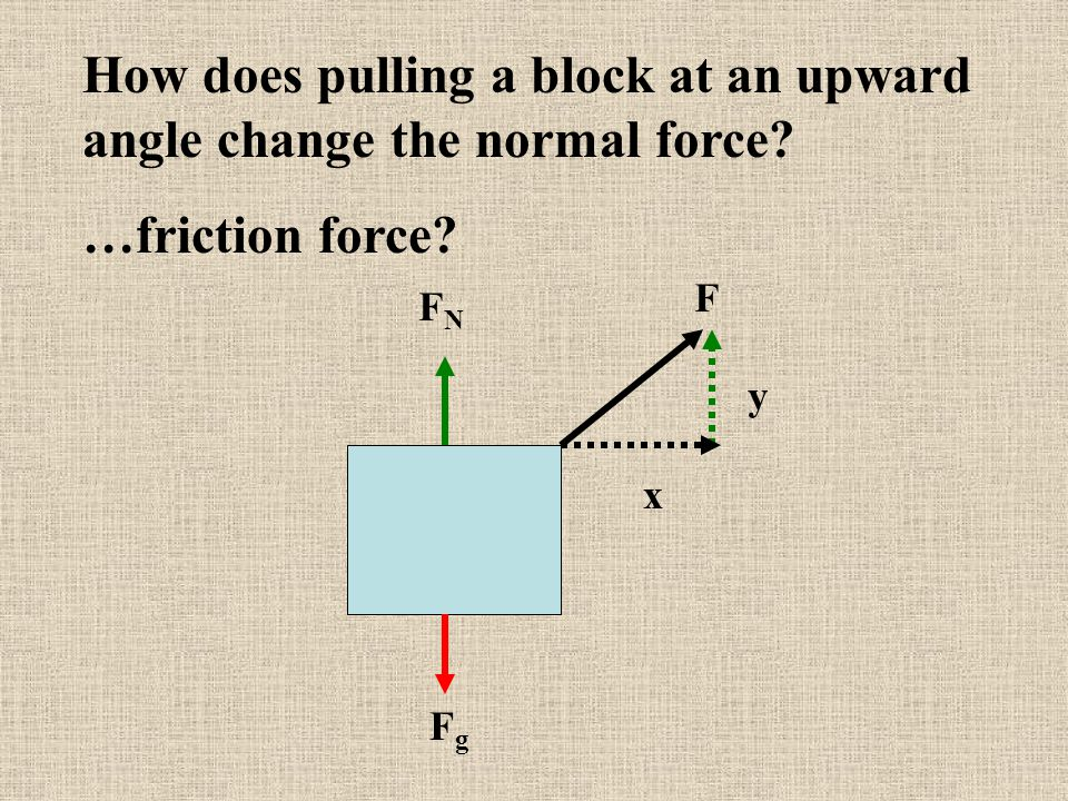 How does pulling a block at an upward angle change the normal force