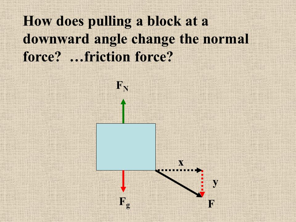 How does pulling a block at a downward angle change the normal force