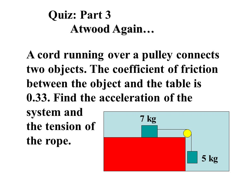 Quiz: Part 3 Atwood Again…