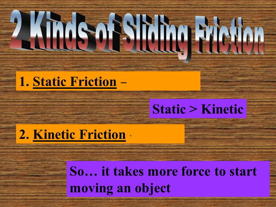 2 Kinds of Sliding Friction