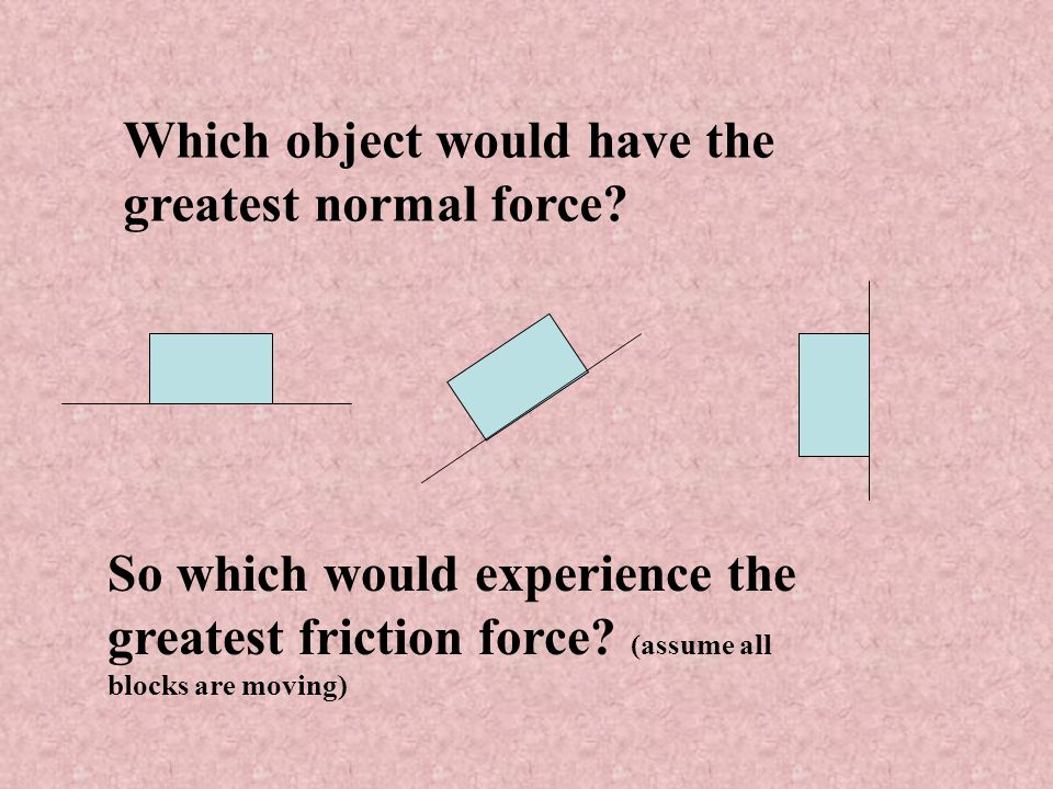 Which object would have the greatest normal force