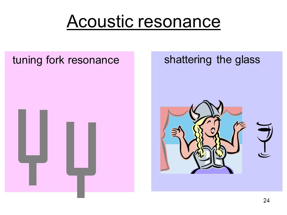 Acoustic resonance tuning fork resonance shattering the glass