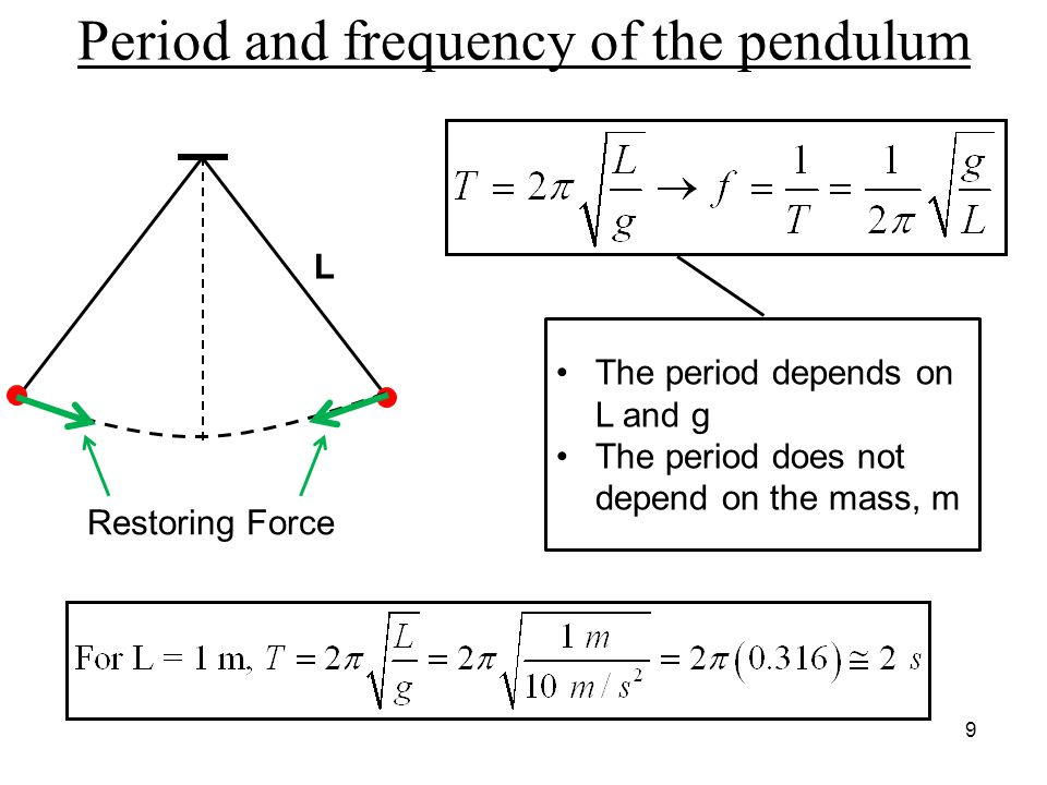 Period and frequency of the pendulum