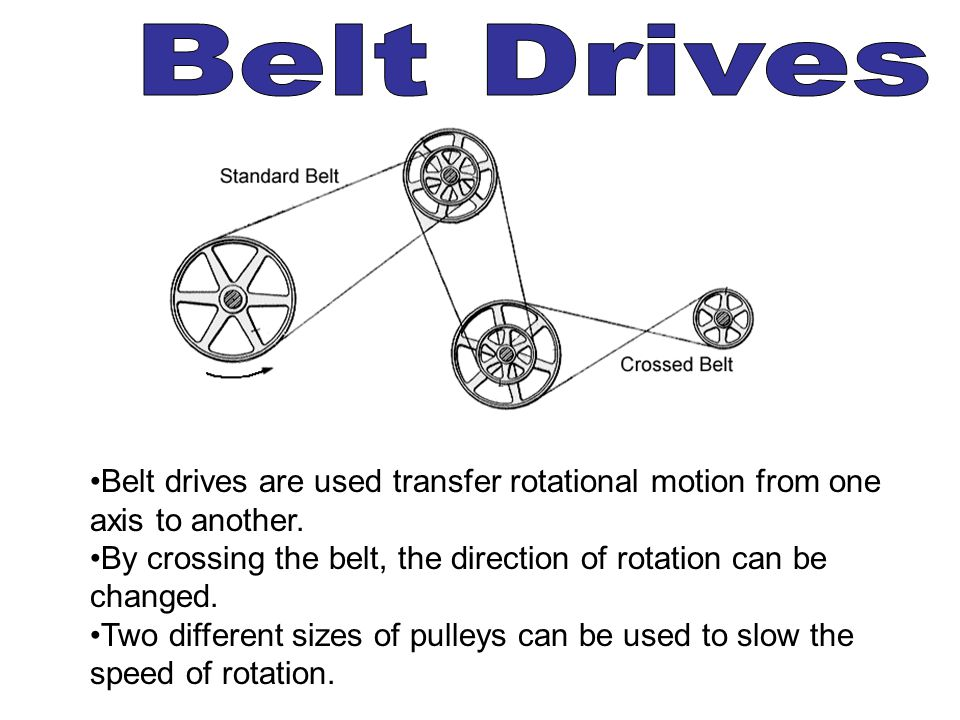 Belt Drives Belt drives are used transfer rotational motion from one axis to another.