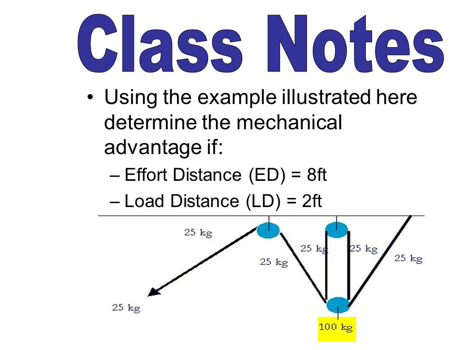 Class Notes Using the example illustrated here determine the mechanical advantage if: Effort Distance (ED) = 8ft.