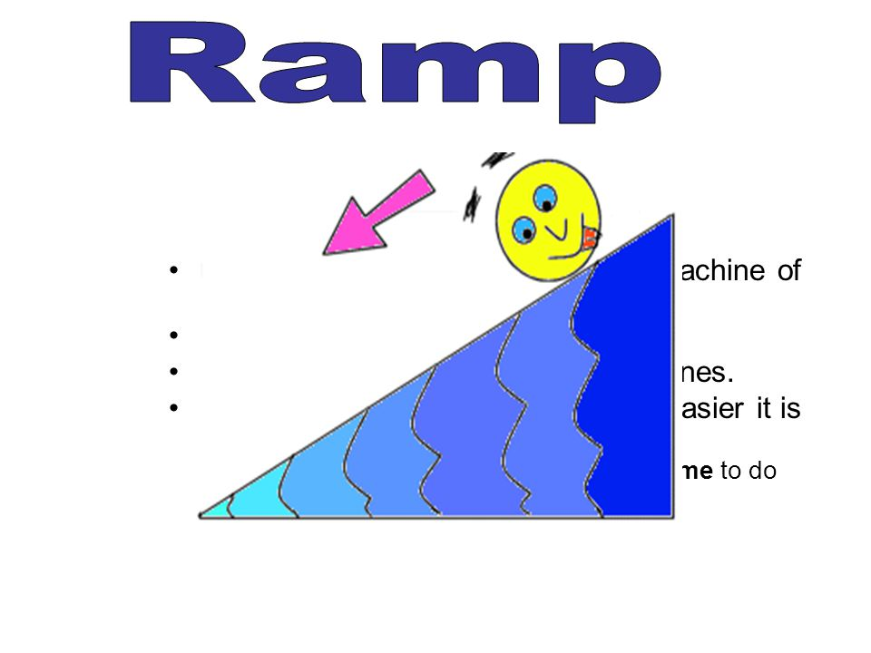 Ramp Inclined Plane. The inclined plane is the simplest machine of all the machines. A ramp is a single inclined plane.