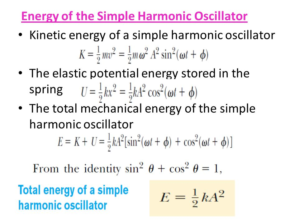 Energy of the Simple Harmonic Oscillator