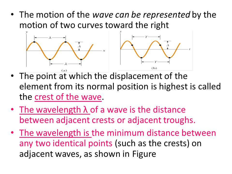 The motion of the wave can be represented by the motion of two curves toward the right