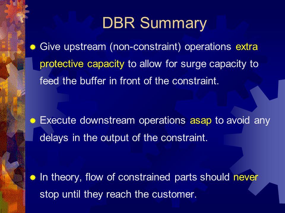 DBR Summary