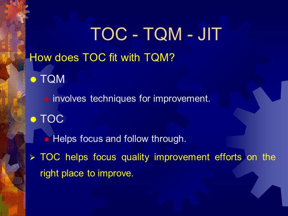 TOC - TQM - JIT How does TOC fit with TQM TQM TOC