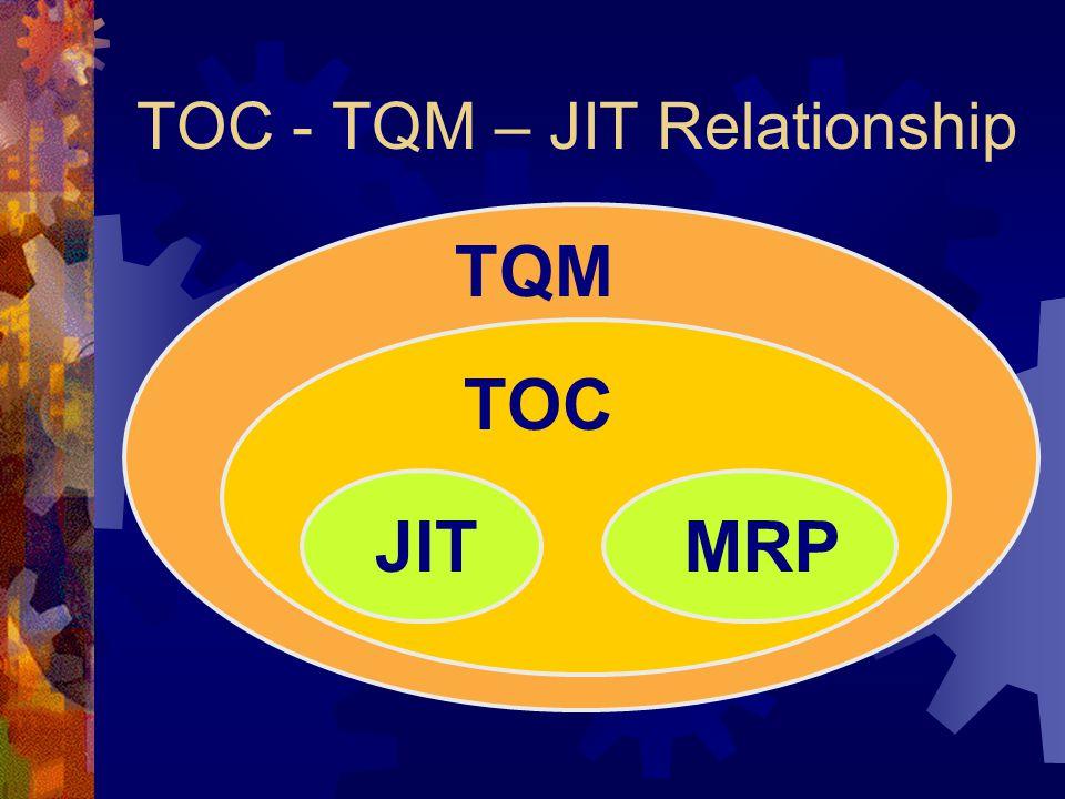 TOC - TQM – JIT Relationship