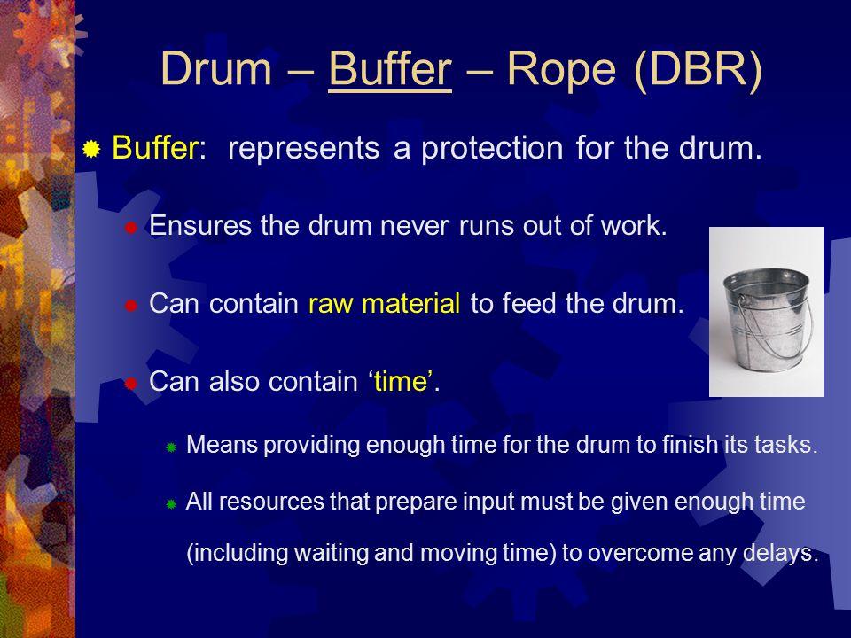 Drum – Buffer – Rope (DBR)