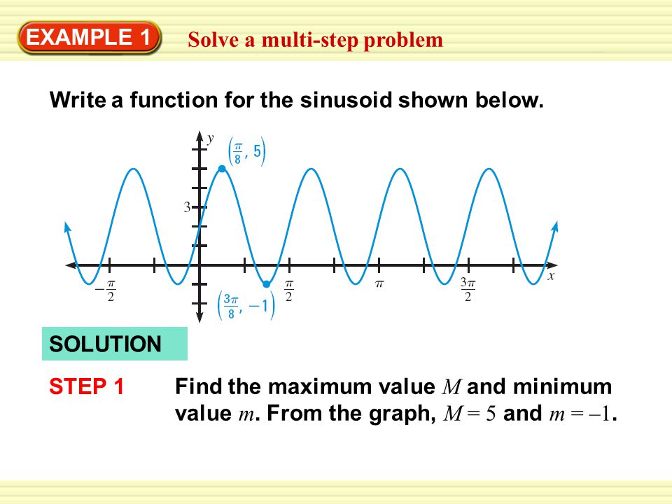EXAMPLE 1 Solve a multi-step problem. Write a function for the sinusoid shown below. SOLUTION. STEP 1.