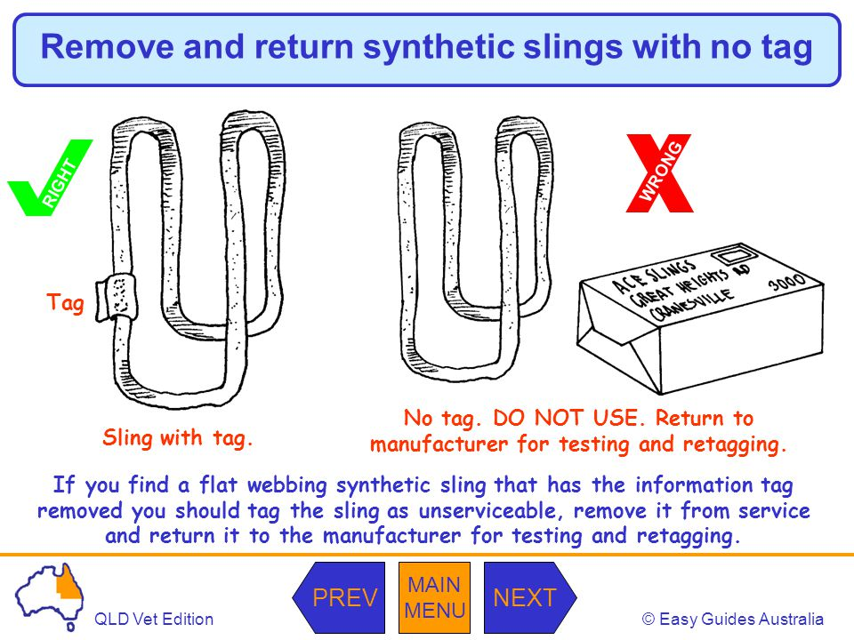 Remove and return synthetic slings with no tag