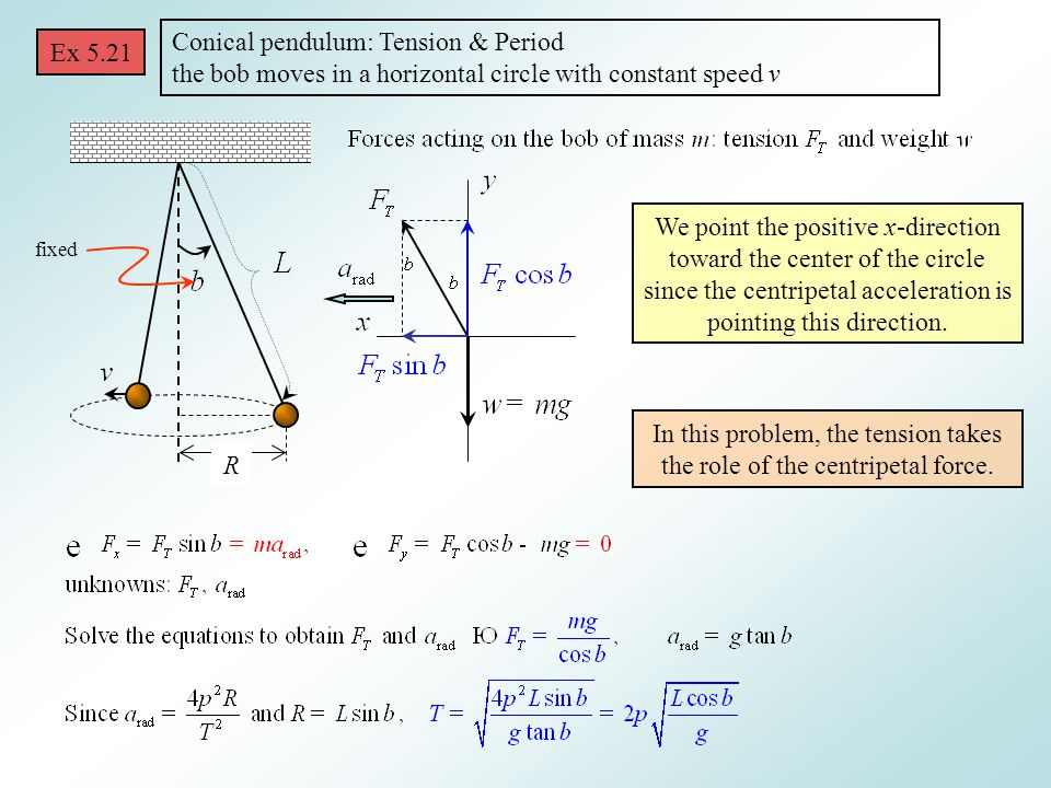 In this problem, the tension takes the role of the centripetal force.