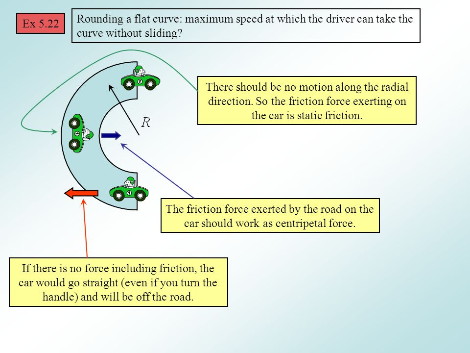 Rounding a flat curve: maximum speed at which the driver can take the curve without sliding