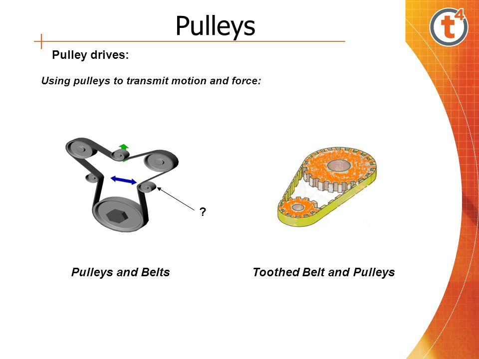 Pulleys Pulley drives: Pulleys and Belts Toothed Belt and Pulleys
