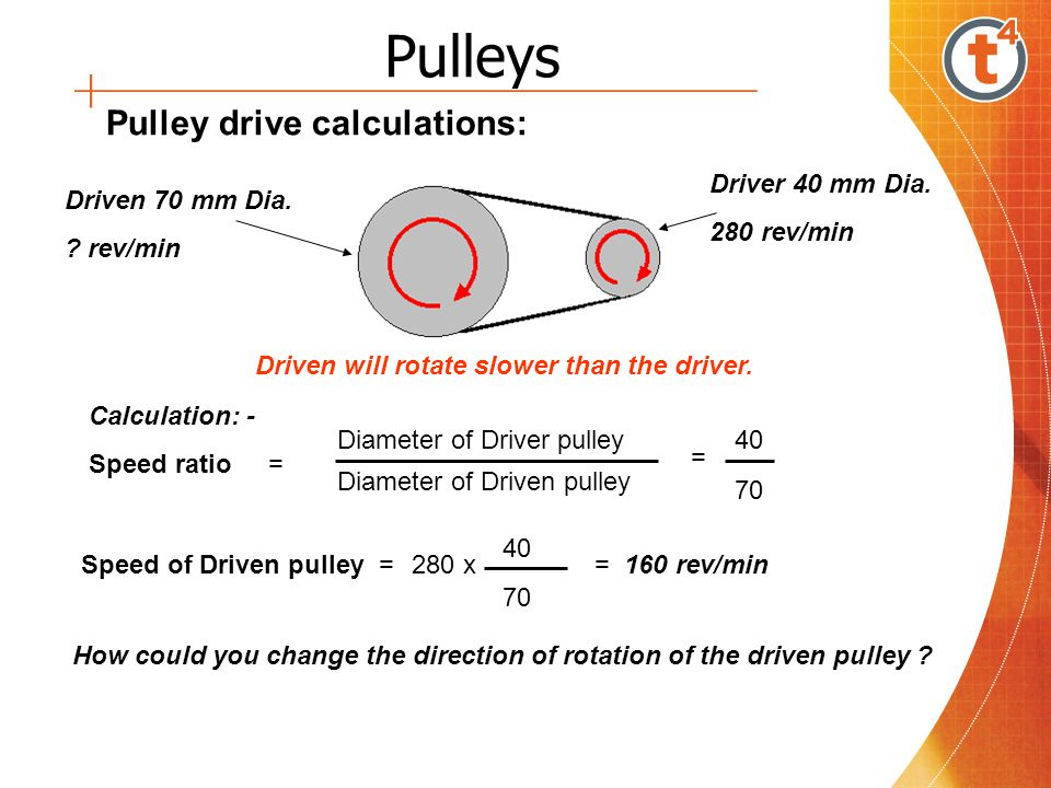 Pulleys Pulley drive calculations: Driver 40 mm Dia. 280 rev/min