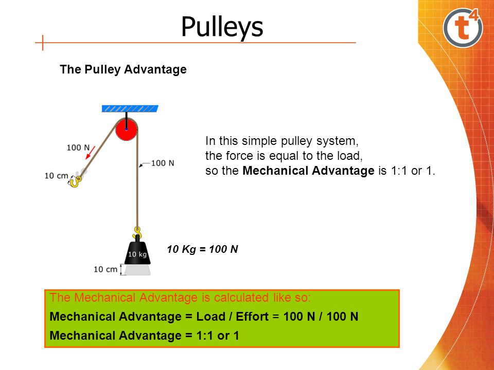 Pulleys The Pulley Advantage In this simple pulley system,