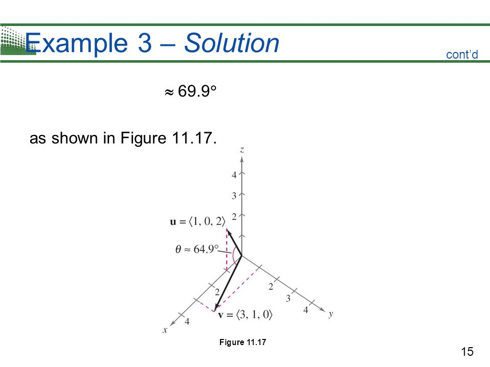 Example 3 – Solution  69.9 as shown in Figure 11.17. cont'd