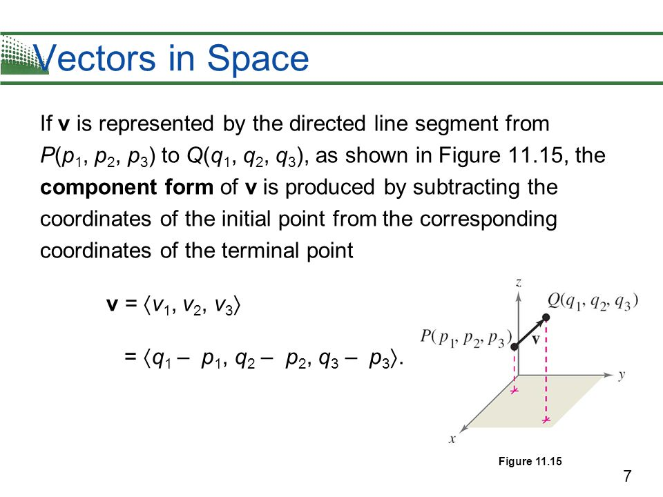 Vectors in Space If v is represented by the directed line segment from