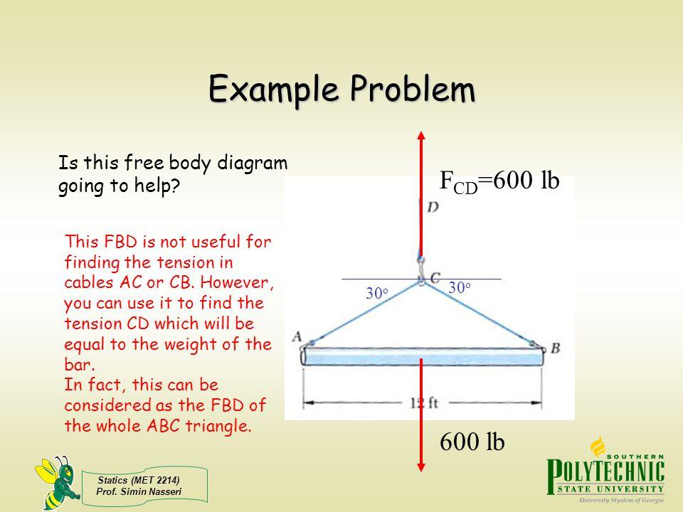 Example Problem FCD=600 lb 600 lb