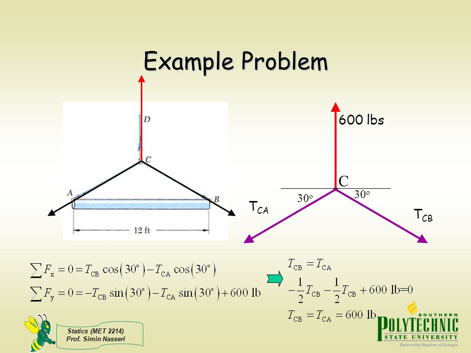 Example Problem 600 lbs C 30o 30o TCA TCB