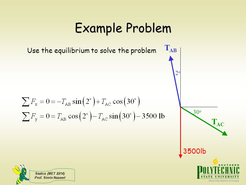 Example Problem TAB TAC Use the equilibrium to solve the problem