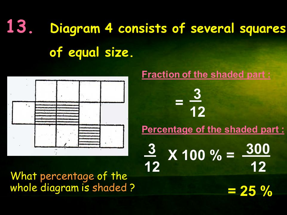 13. Diagram 4 consists of several squares