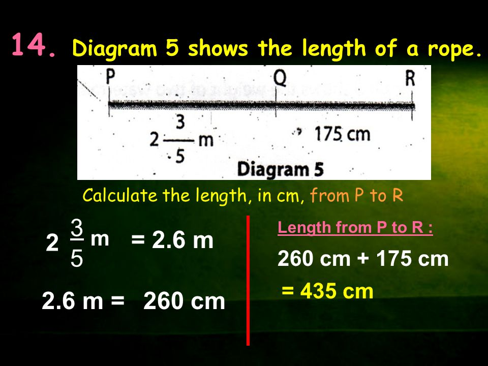 14. Diagram 5 shows the length of a rope.